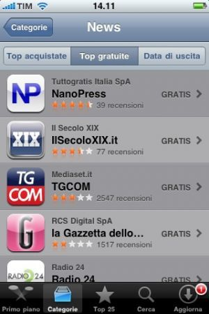 classifica iphone